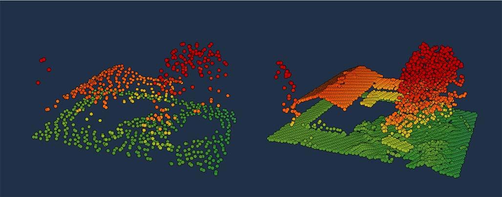 Moln av röd-gula och gröna punkter från laserskanningen visas mot en mörkblå bakgrund. Till vänster på bilden syns det glesare punktmolnet från den tidigare skanningsmetoden och till höger den nya metodens ungefär tio gånger tätare punktmoln.
